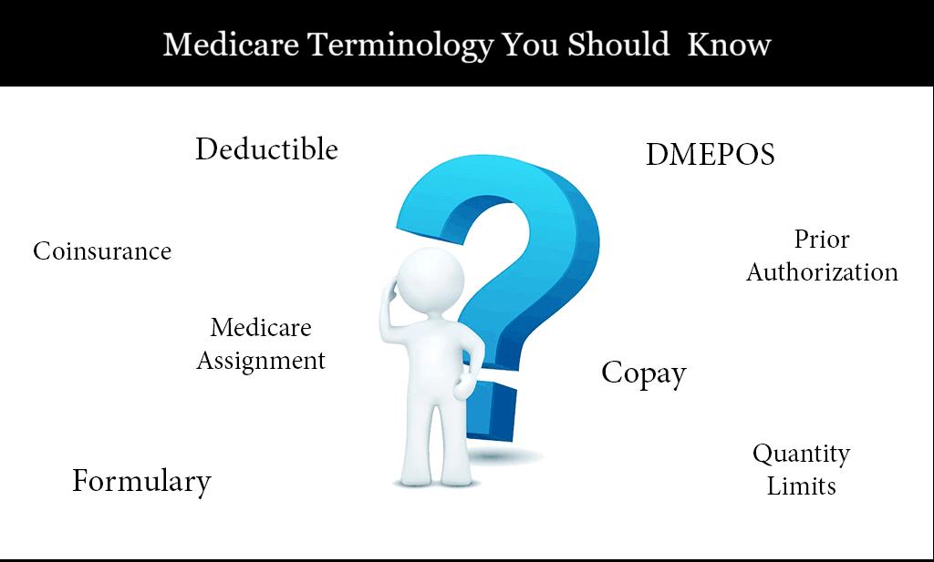 Medicare Terminology for Seniors